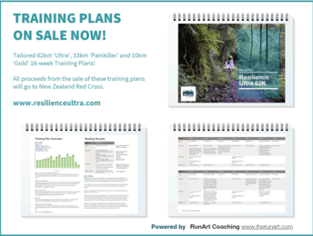 Resilience Training Plans